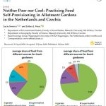 Neither Poor nor Cool: Practising Food Self-Provisioning in Allotment Gardens in the Netherlands and Czechia